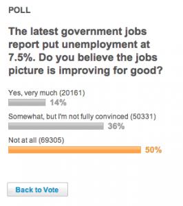 Source: Yahoo Finance 5/6/2013