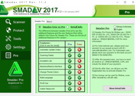 Smadav Pro Antivirus Crack