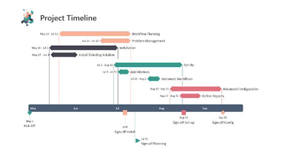 Office Timeline 5.01.00 Crack + License Key 2021 Download Free Here