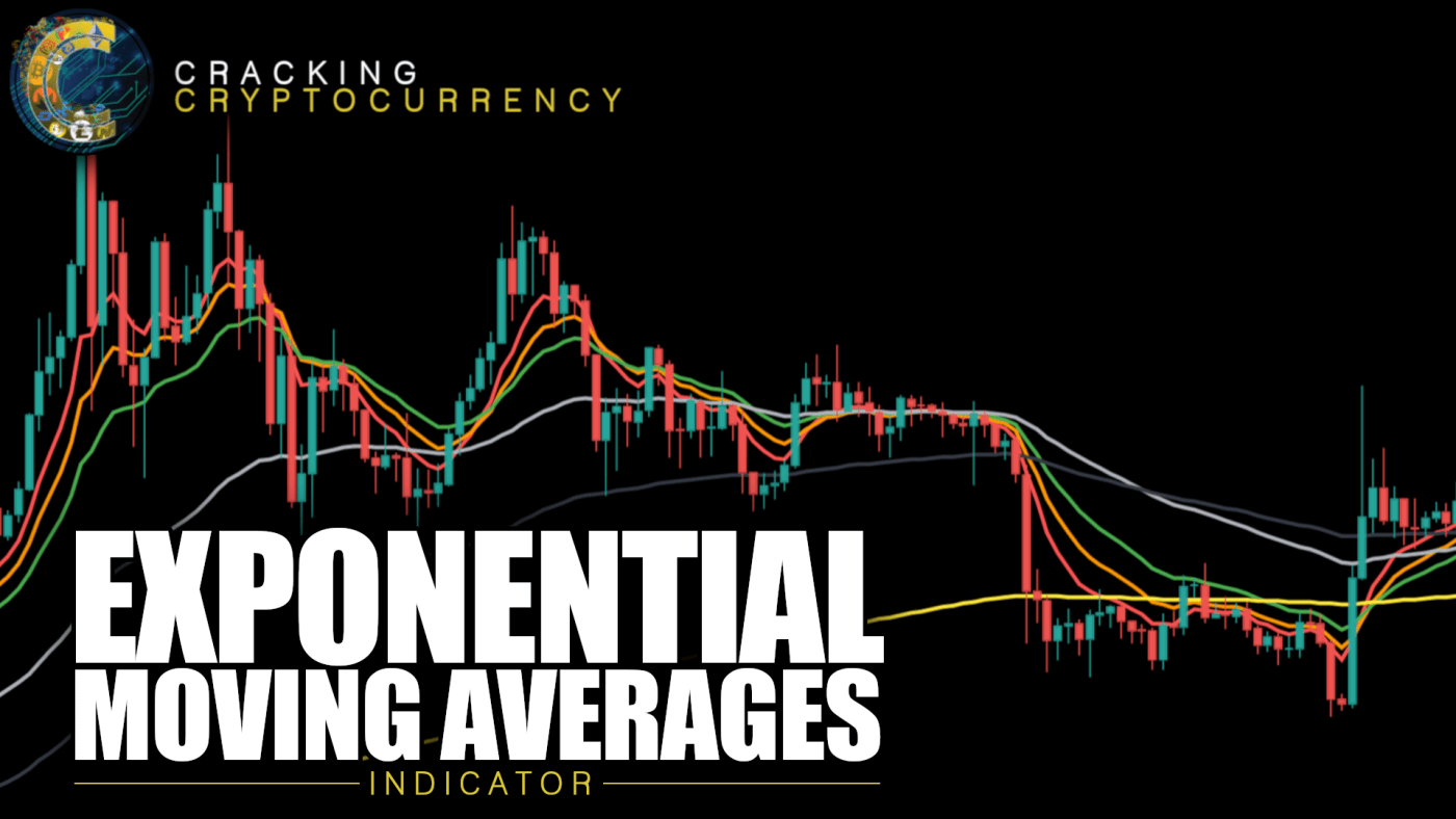 Indicator - Exponential Moving Averages - Thumbnail