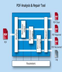 3-Heights PDF Desktop Analysis & Repair Tool 4.12.26.6 + Patch