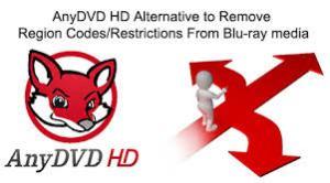 AnyDVD HD 8.2.8.0