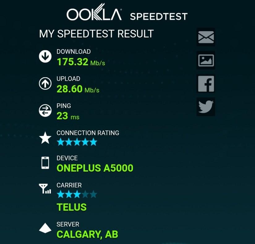Koodo Mobile speeds