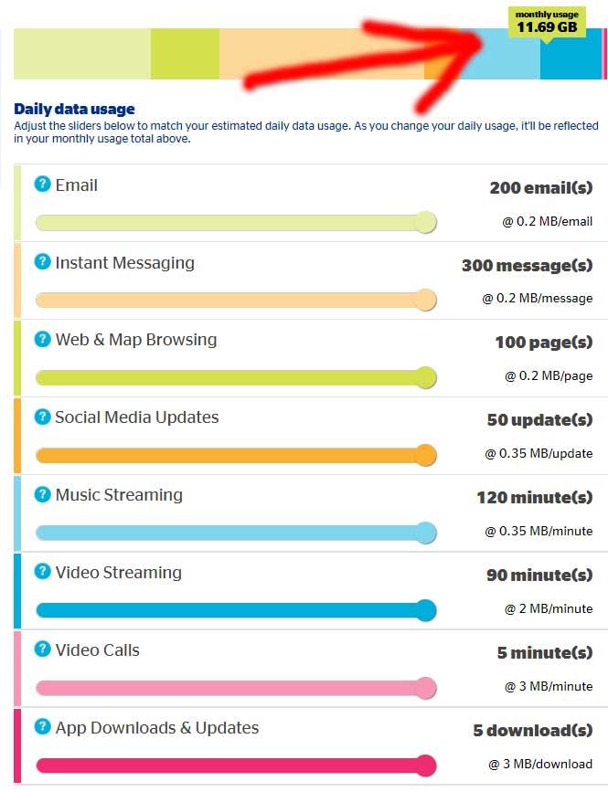 Koodo Mobile in Calgary Data