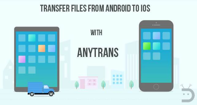 Anytrans 8.8.1 Crack With Activation Key Full Version 2021 [Latest]