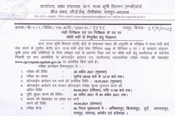 CGVyapam Admit Card 2021