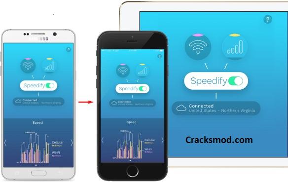 Speedify Crack