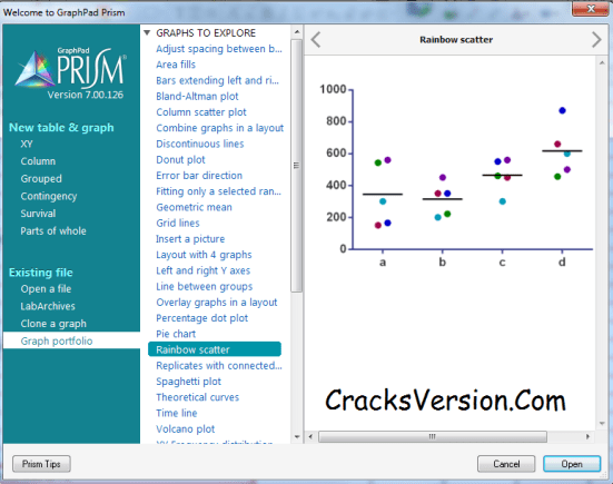 GraphPad Prism 7 Crack Serial With Activation Code Download