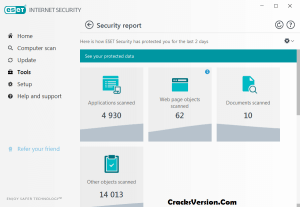 ESET Internet Security License Key