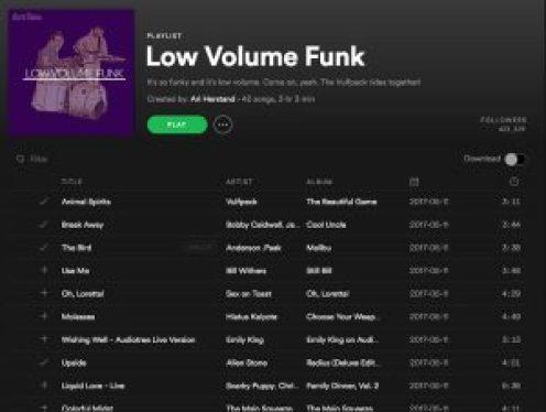Spotify 8.4 Crack