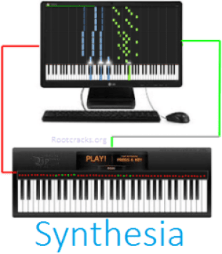 Synthesia 10 5 Crack & Activation Key Free Download 2019