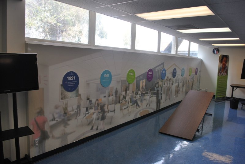 A wall graphic is an ideal way to display a timeline.