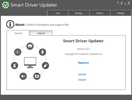 Smart Driver Updater 4 License Key & Crack Free Download