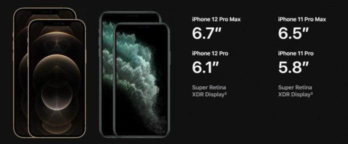 Apple iPhone 12 Pro and Max Finally Revealed