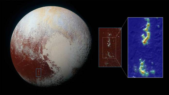 Pluto Ice Cap Formation Is Different Form Planet Earth