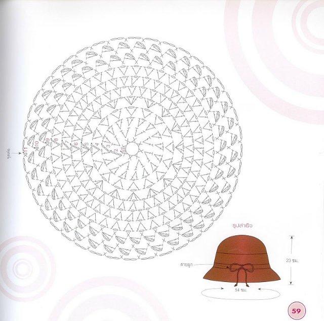 beautiful hats & beret crochet for girls: crochet magazine