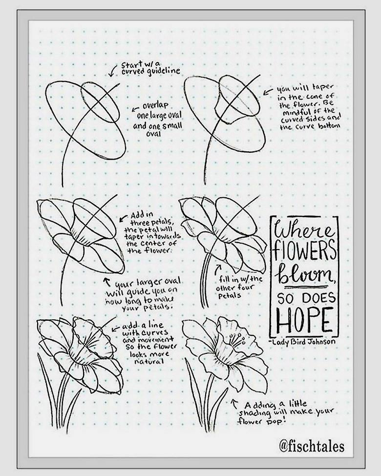 How to draw flowers and turn these drawings into really