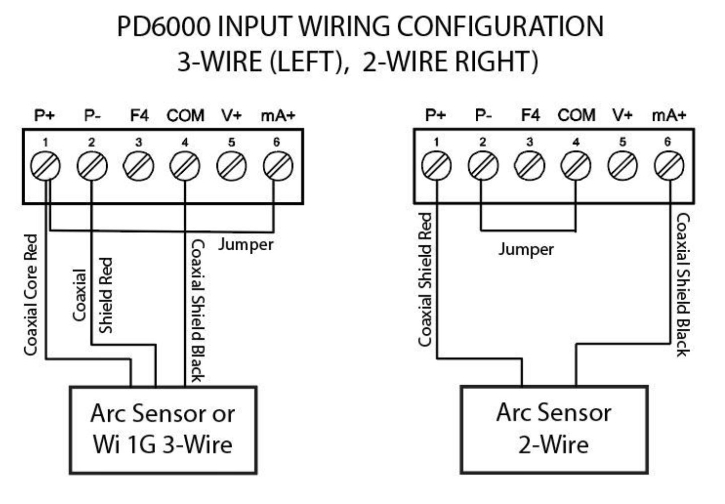 3 wire sensor wiring is required for visiferm products as well as the addition of the wi 1g bluetooth adapter ref 243460 to any sensor  [ 1440 x 1001 Pixel ]