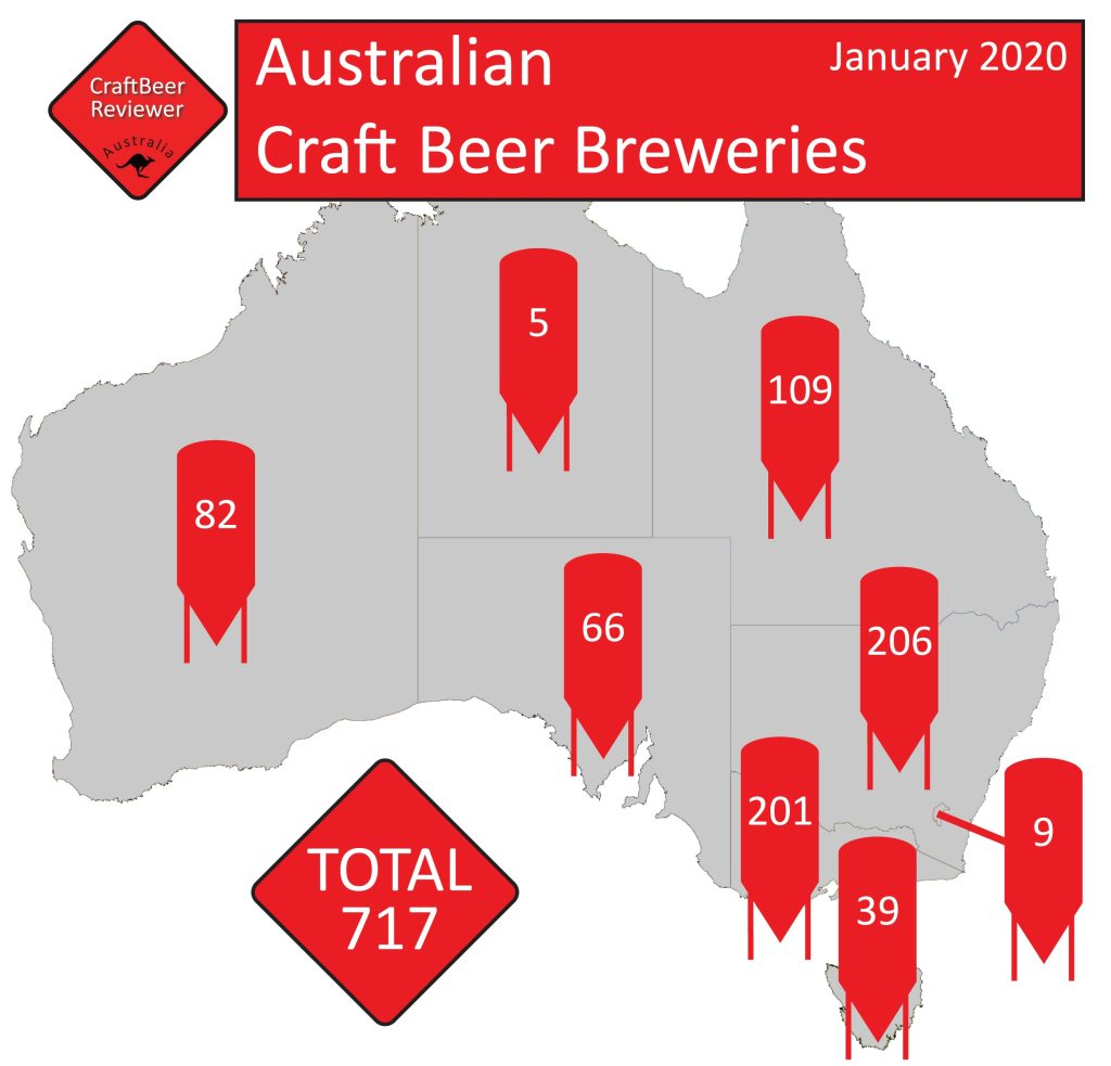 Brewery List Update January 2020