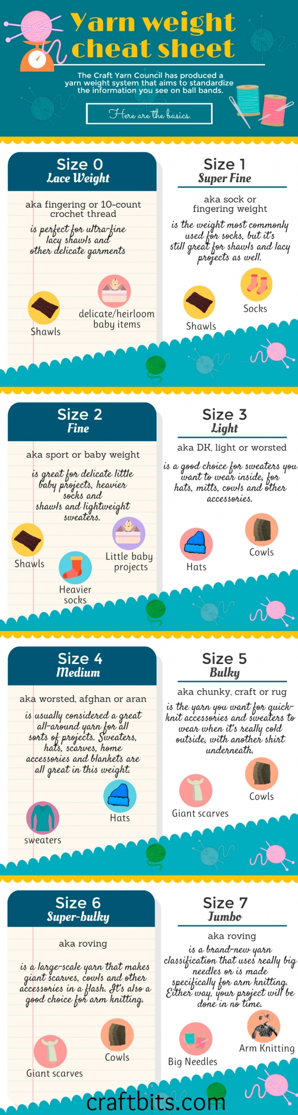 yarn-weight-cheat-sheet-guidelines