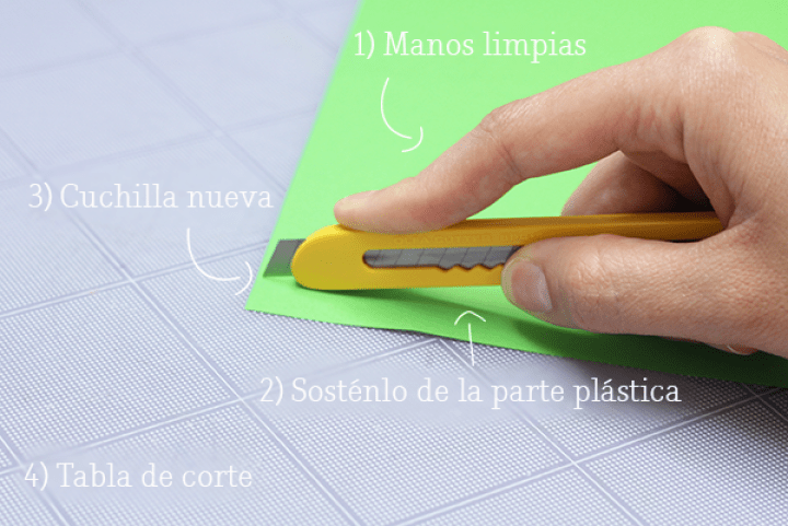b_uso del cutter