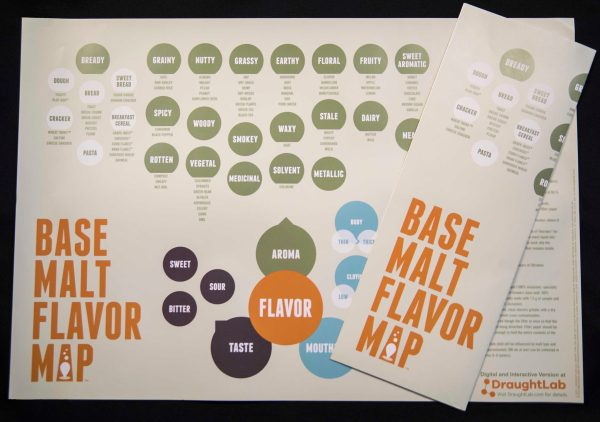 Base Malt Flavor Map
