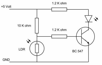 The Light Dependent Resistor