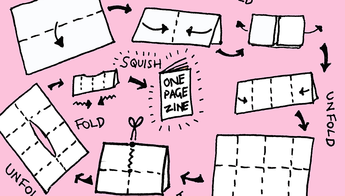 a diagram of folding a zine