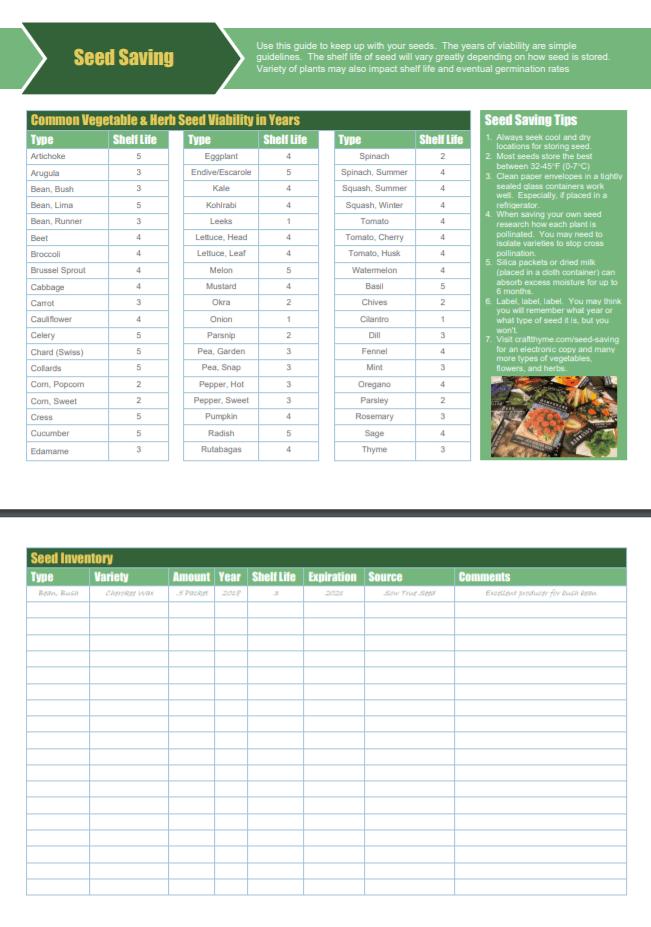 Seed Saving Chart & Seed Inventory