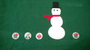 Decorating Your life Snowman Iron-on