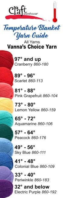 Vanna yarns for Temperature Blanket