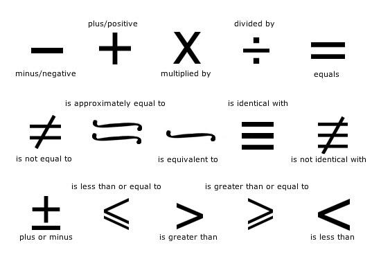 Opinions on Operator (mathematics)