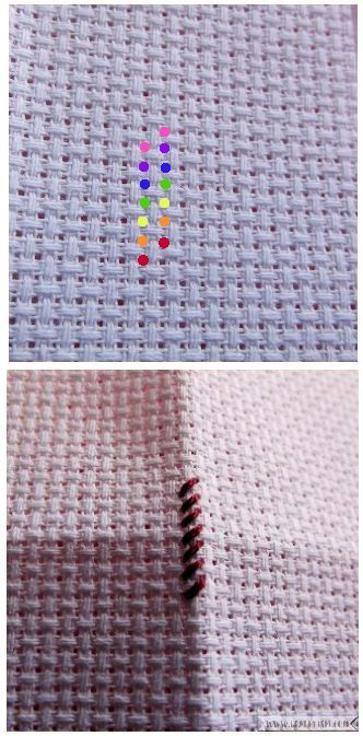 How to - beginers cross stitching start