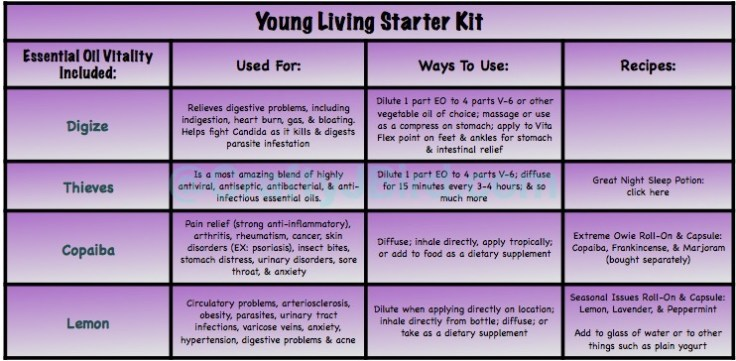 Young Living's Starter Kit Part 10 -- Visit CraftyJBird.com for more info...