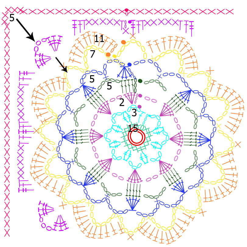 crochet granny square diagram plot for the great gatsby stunning cotton crafty kiwi chick pattern