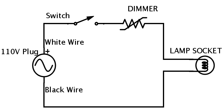 rotary phase converter diagram  diagrams  wiring diagram