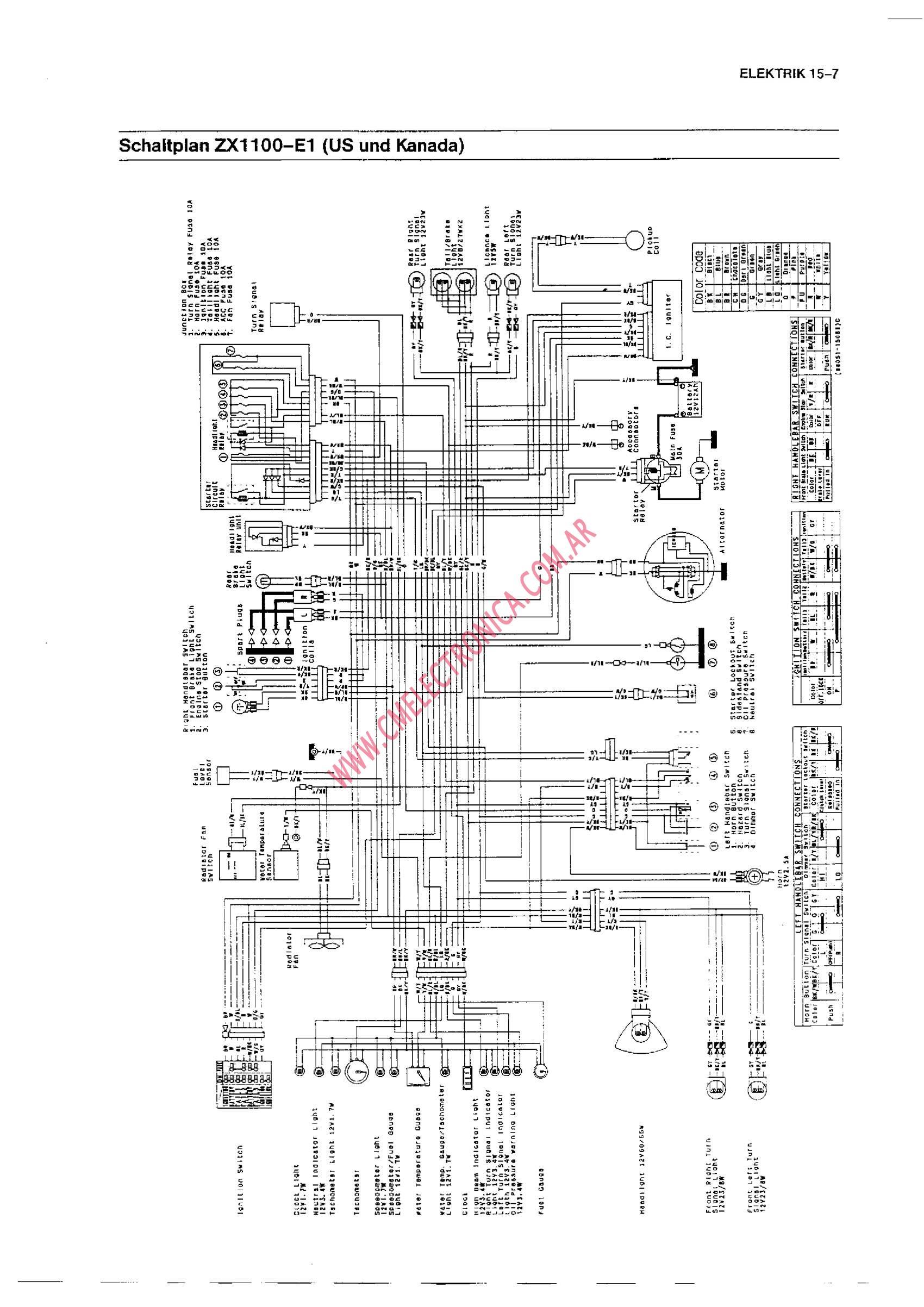 Kawasaki gpz 1100 manual pdf