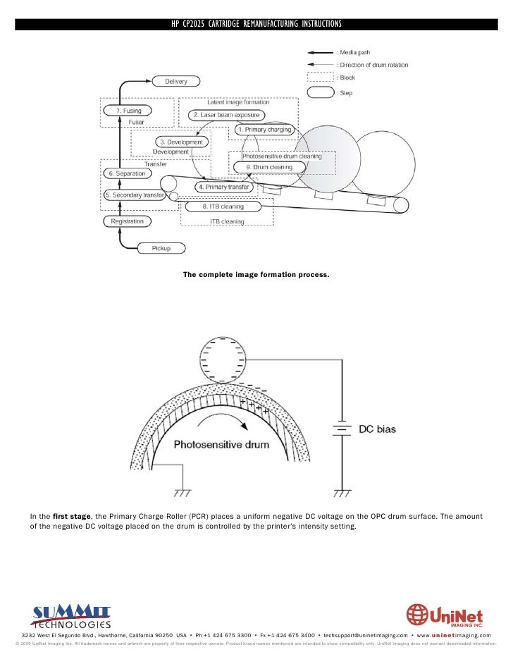 Hp cp2025 printer service manual