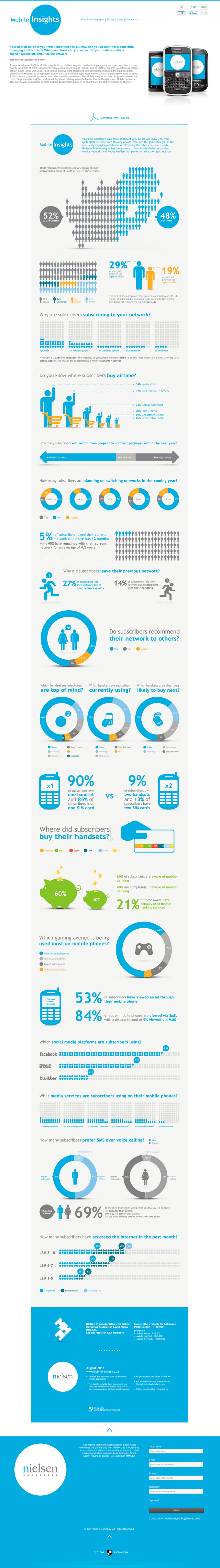 nielsen_mobile_insights_01