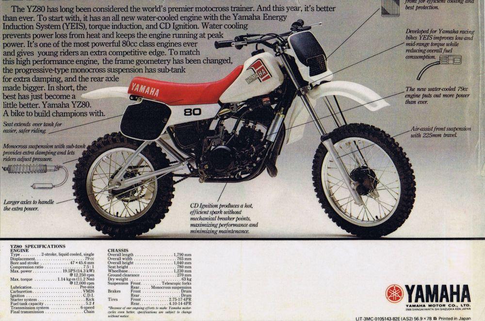 medium resolution of 1982 80 yz80j