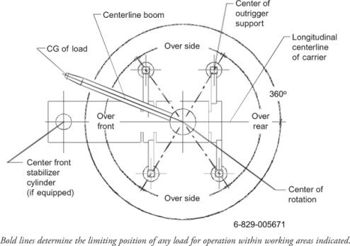 Melex Golf Cart Battery Wiring Diagram. Melex. Wiring