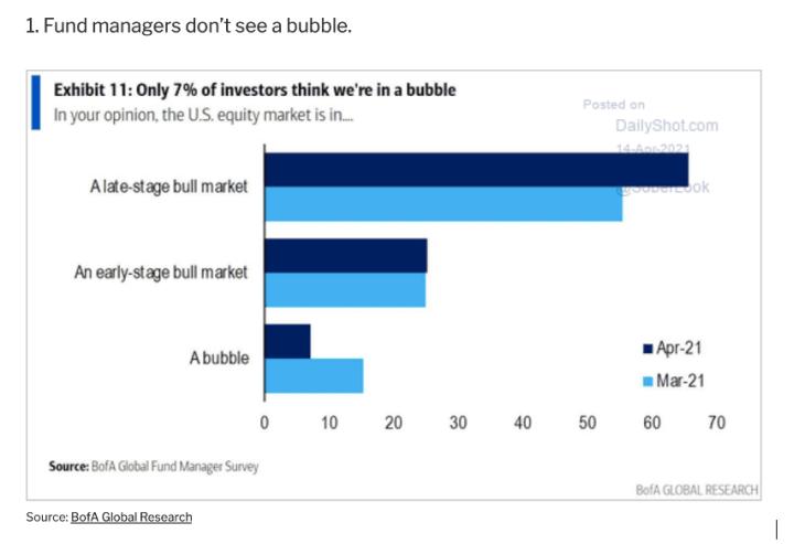 bolha no mercado americano?