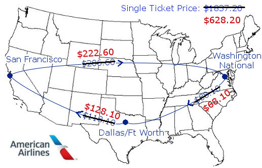 American Circle Trip Pricing Update