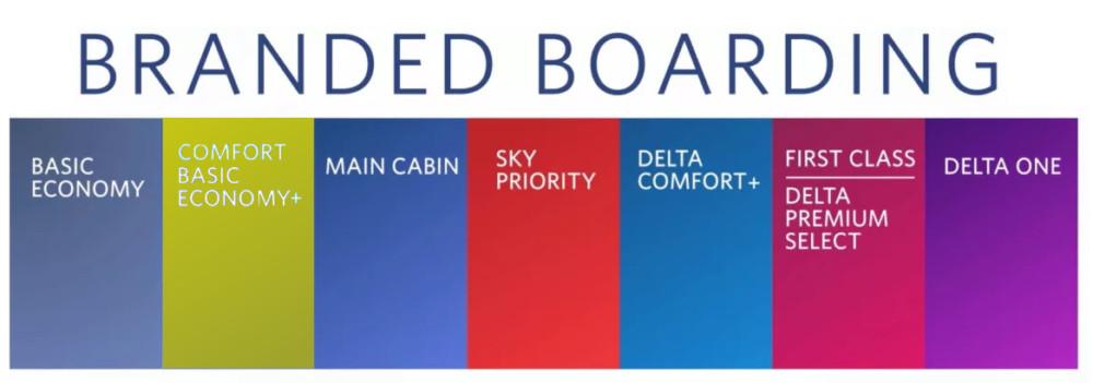 Delta Introduces Comfort Basic Economy+ | Cranky Flier