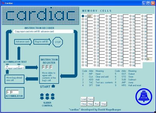 CARDIAC paper computer emulator / Boing Boing