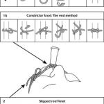 how to tie ett