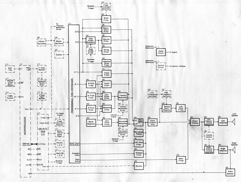 Crasno Electronics — Lowrey Micro Genie V-100