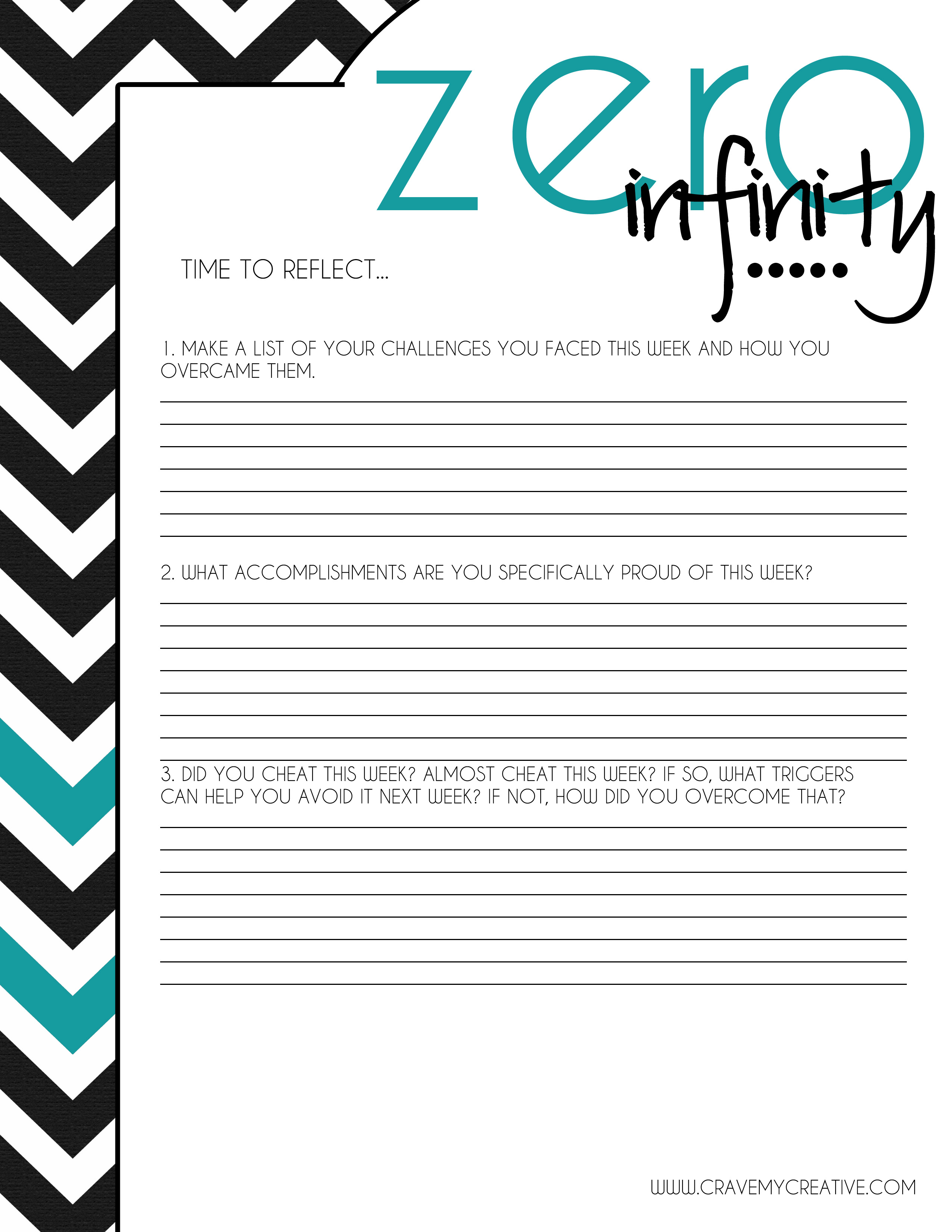 Zero Infinity 30 Days To A Financial Makeover Week One