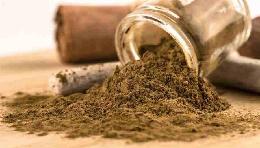 Kratom News - Five Scientifically Proven Benefits of Kratom