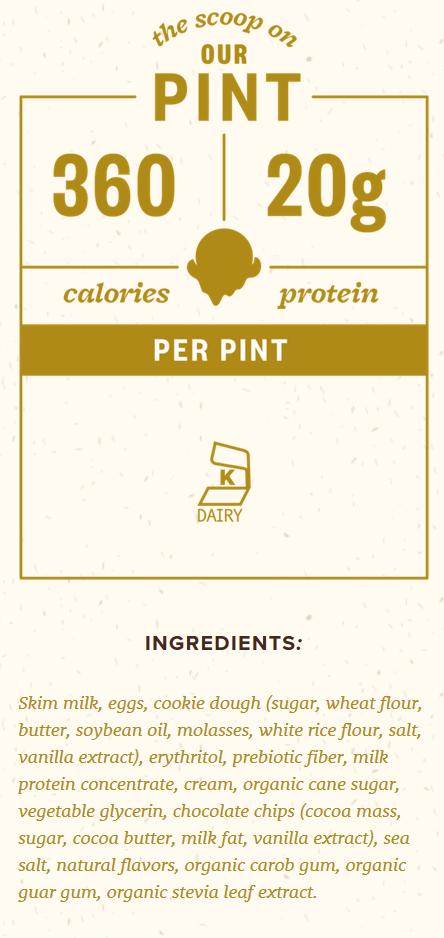 Halo Top Ingredients